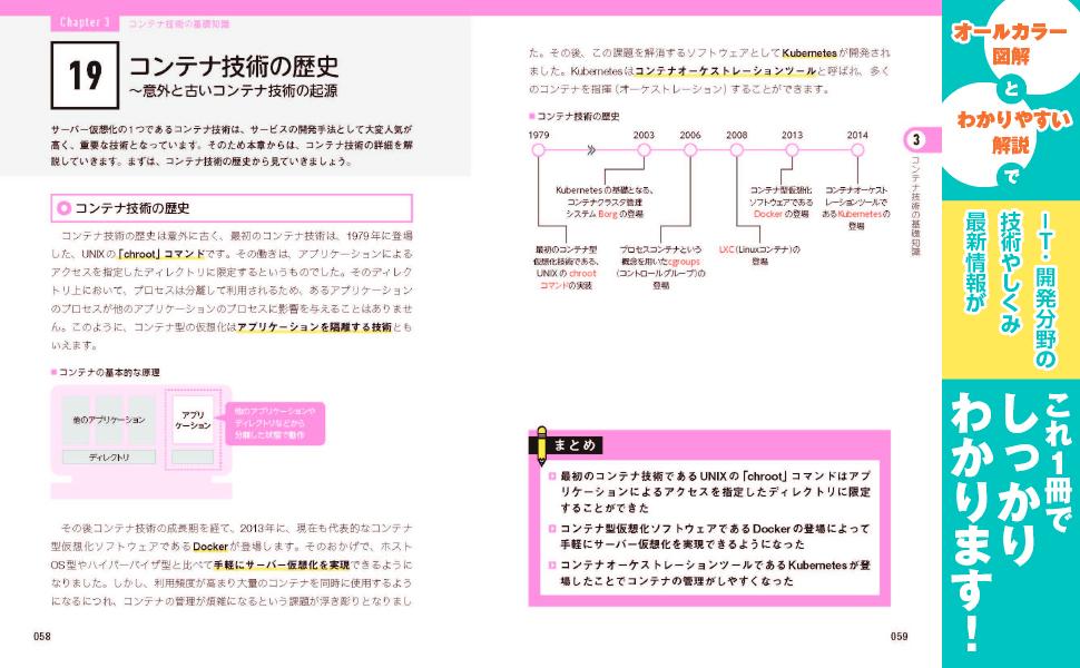 仮想化&コンテナ3