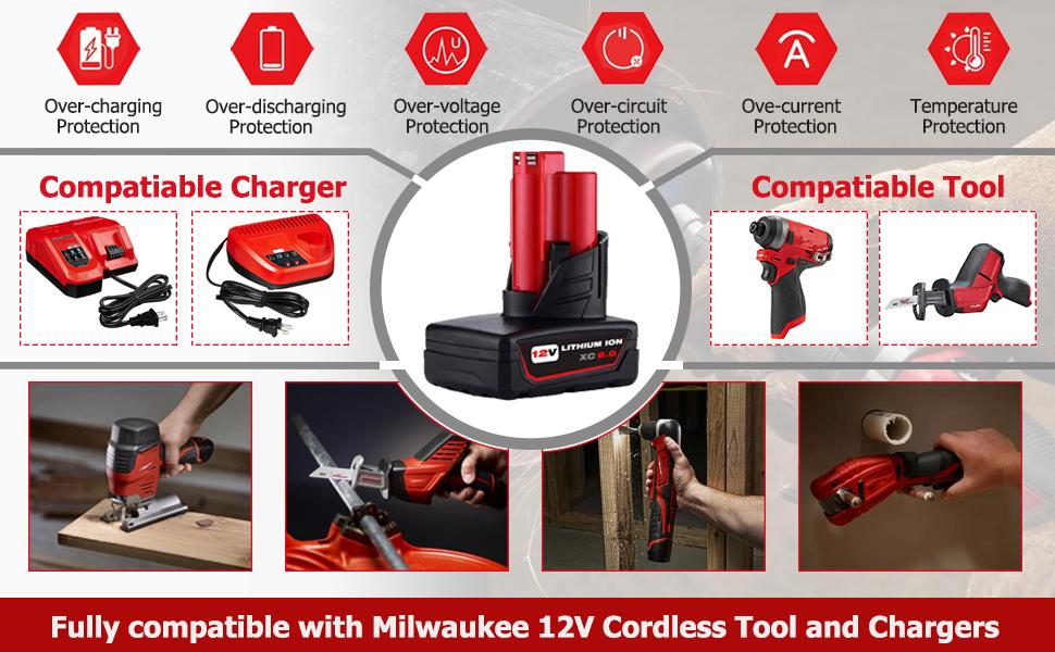 milwaukee 12v battery