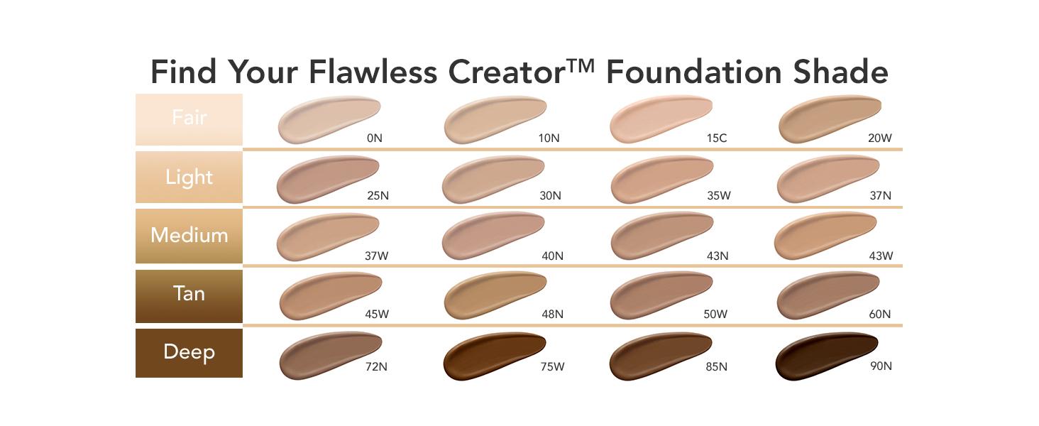 shade chart; flawless creator; foundation