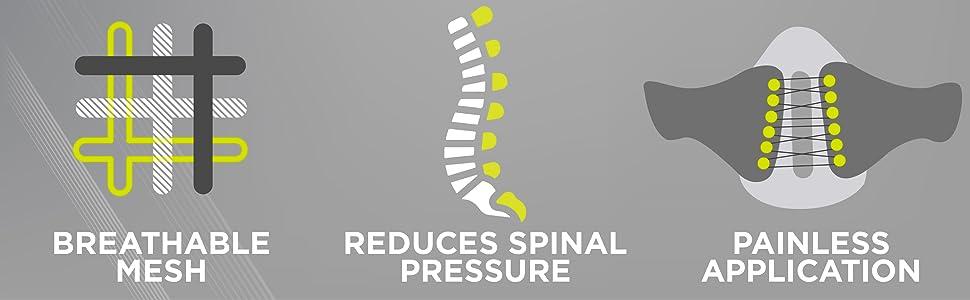 Breathable mesh allows the full back brace to stop spondylolisthesis