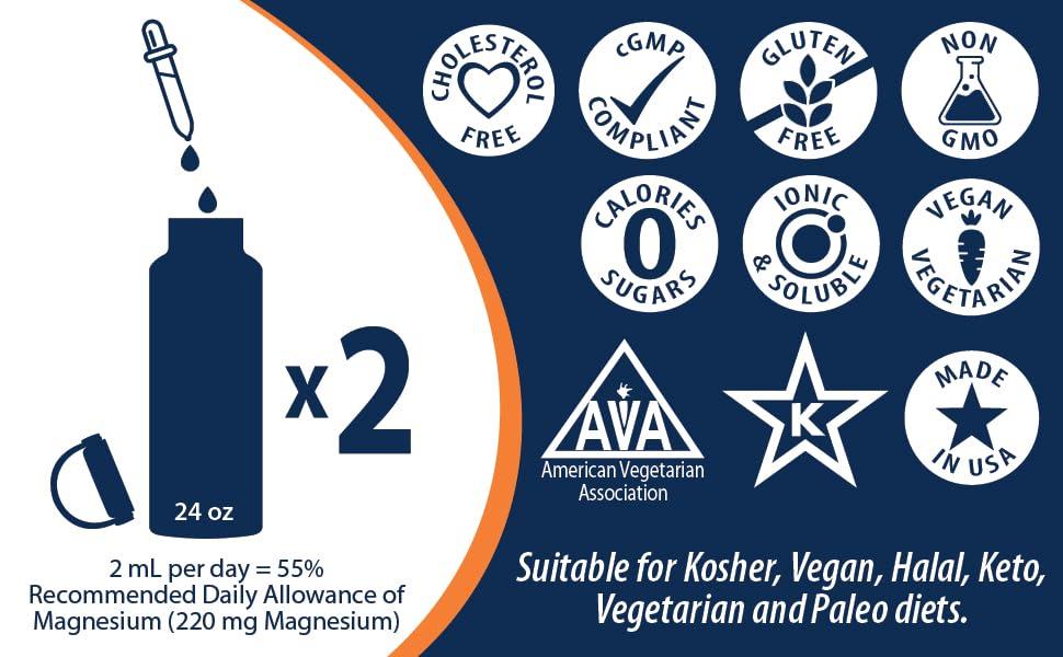 Cholesterol free cgmp compliant gluten free non gmo vegan vegetarian kosher made in usa keto paleo