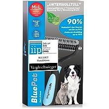 BluePet UnterwollToll Verpackung Hundnebürste Testsieger beste Bürste für Hund Katze