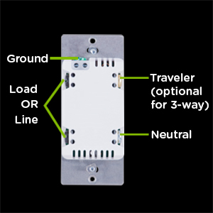 zwave simplewire simple wire easy install installation smart home switch automation lights lighting