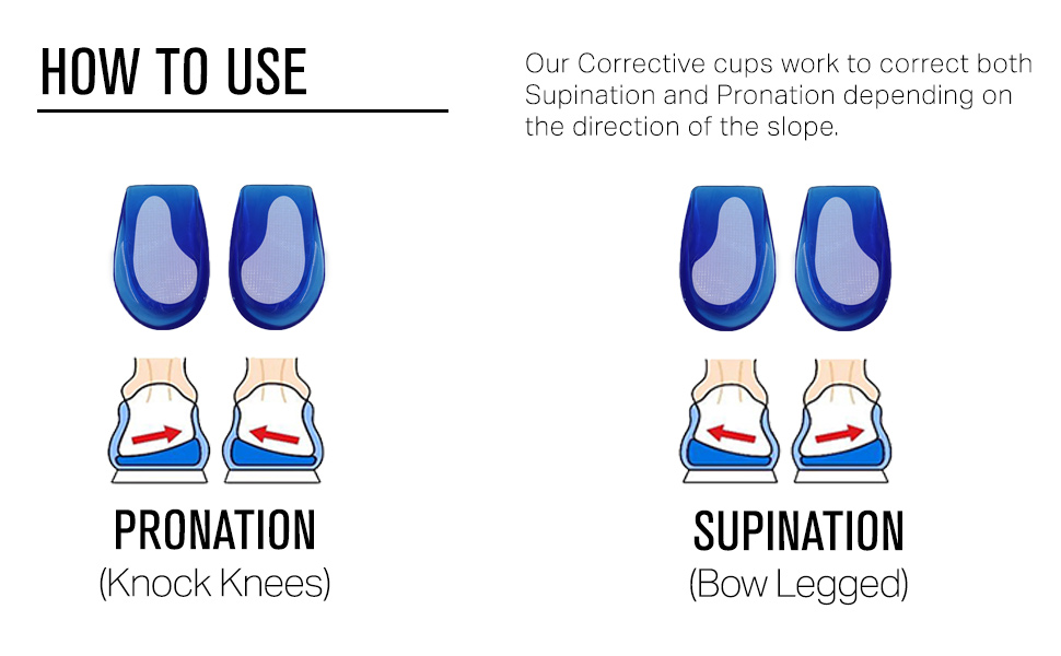 How to use our corrective heels for supination and pronation