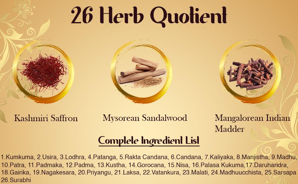 Herb Quotient