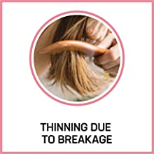 thinning due to breakage