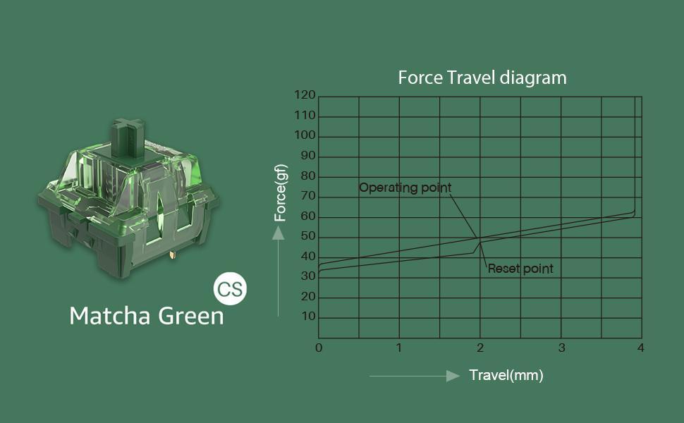 Akko CS Matcha Green force graph
