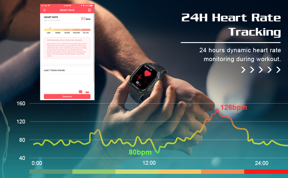 24H Heart Rate Tracking