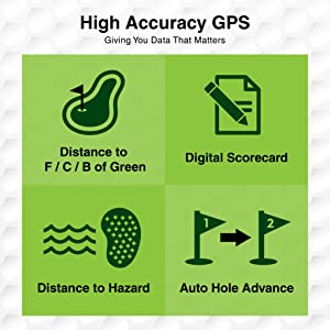 CANMORE GOLF GPS high accuracy GPS