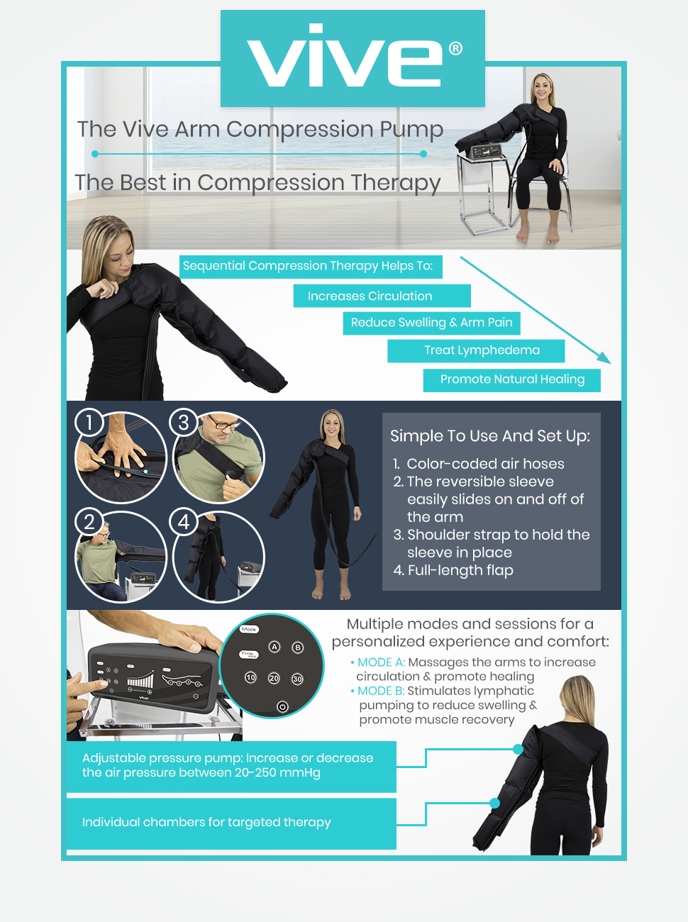 Vive Arm Compression Sleeves - Upper Garment Machine for Women, Men - Lymphedema Forearm Device