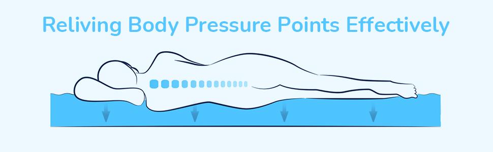 RELIVING BODY PRESSURE