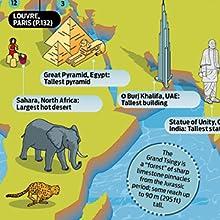 Great Pyramid, Burj Khalifa, Statue of Unity