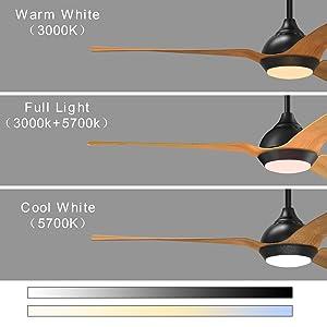 Sélection de la température de couleur et sélection dimmable