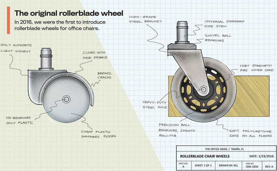 Rollerblade Chair Wheels Design Sketch