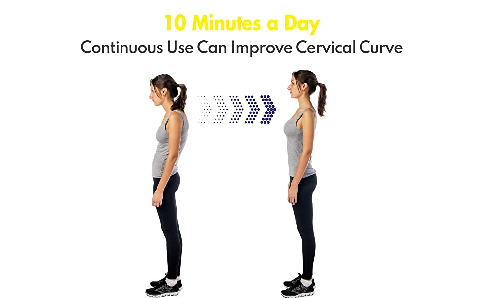Continuous use can improve cervical curve