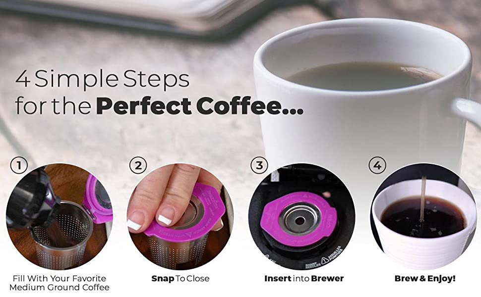 4 Simple Steps on How to Use the Cafe Flow Stainless Steel Reusable K Cups
