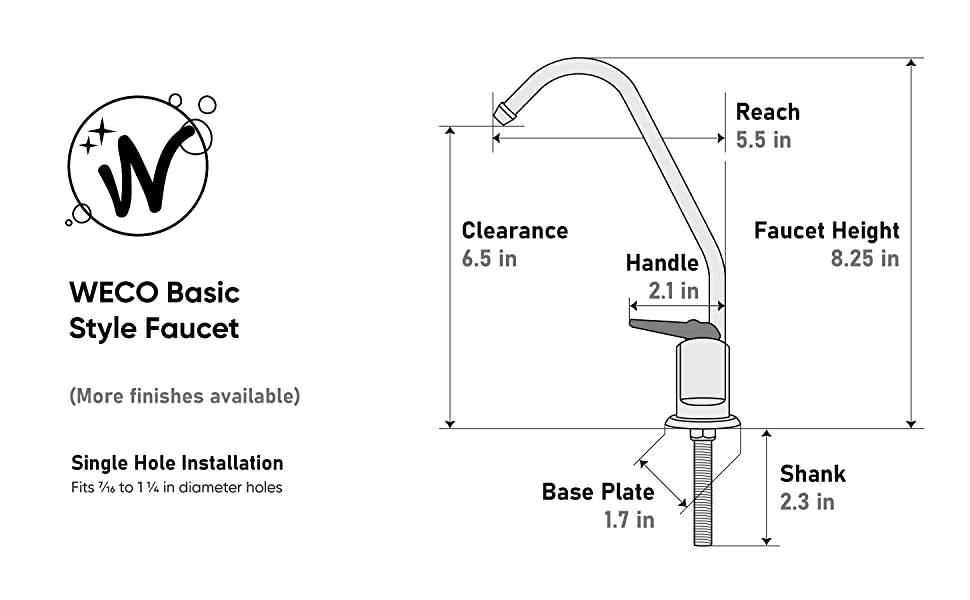 Basic Faucet Dimensions