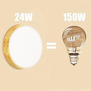 Plafonnier à économie d'énergie