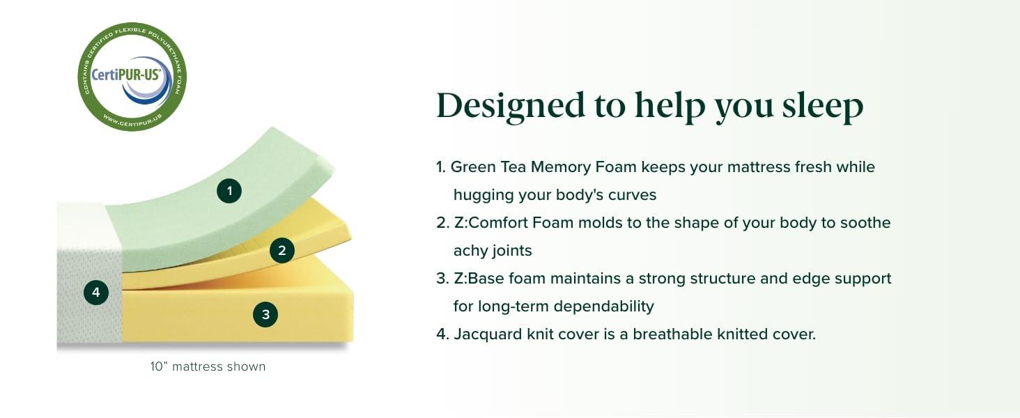 Green Tea Memory Foam Layers