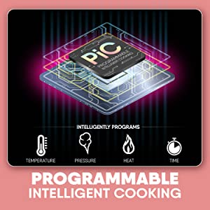 Programmable Intelligent Cooking