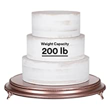 This cake stand has a max weight capacity of 200 lb