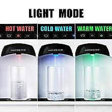 Light Mode