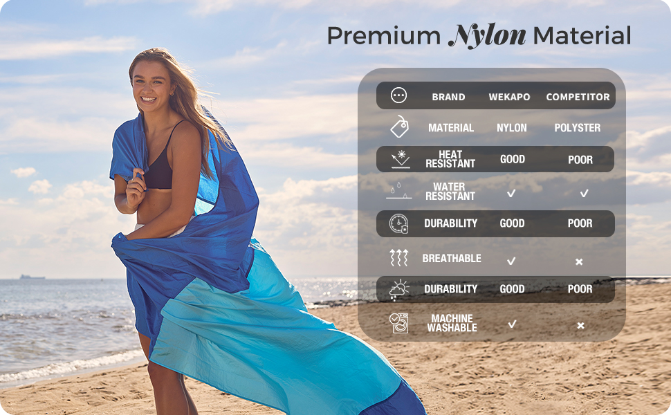 Nylon is ideal material for beach blanket. the comparsion chart btween nylon and polyster