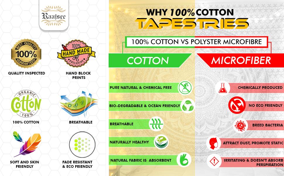 Cotton vs Polyster