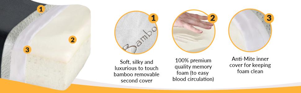 Lift Surgery Butt Pillow with Bamboo