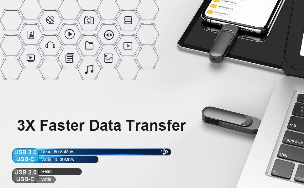 3X Faster Data Transfer USB flash drive