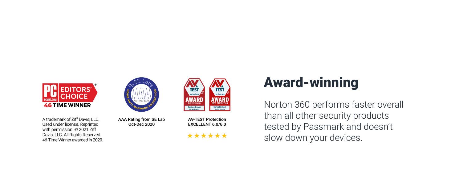 Norton awards