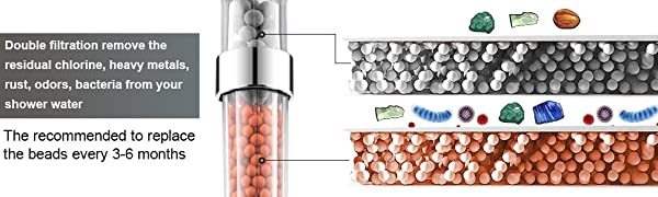 Filter beads can effectively filter impurities in water