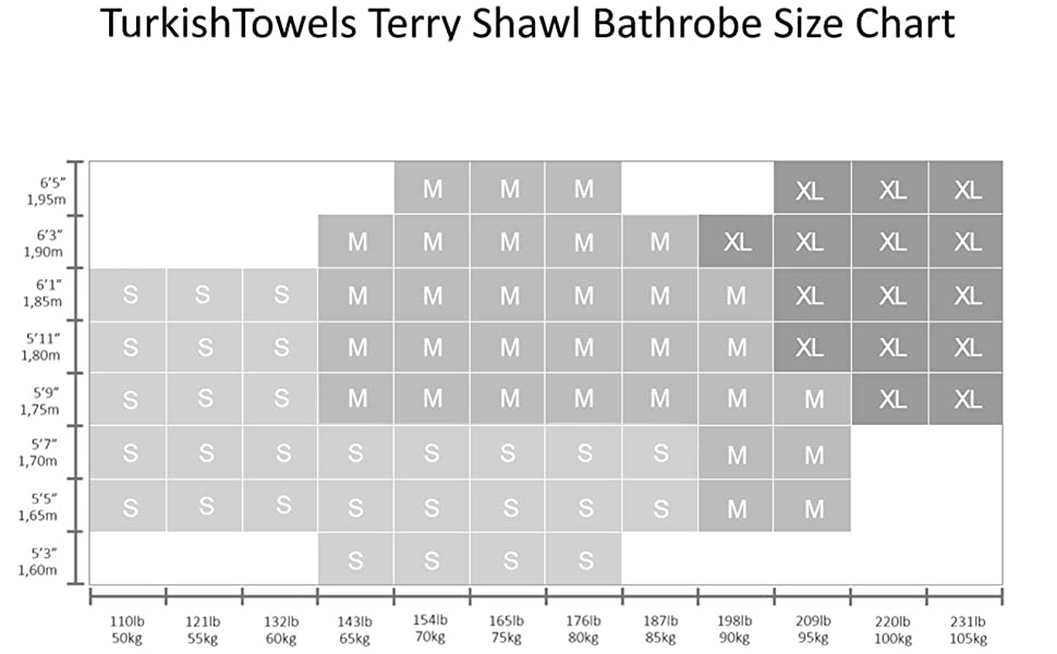 TurkishTowels Terry Shawl Bathrobe Size Chart