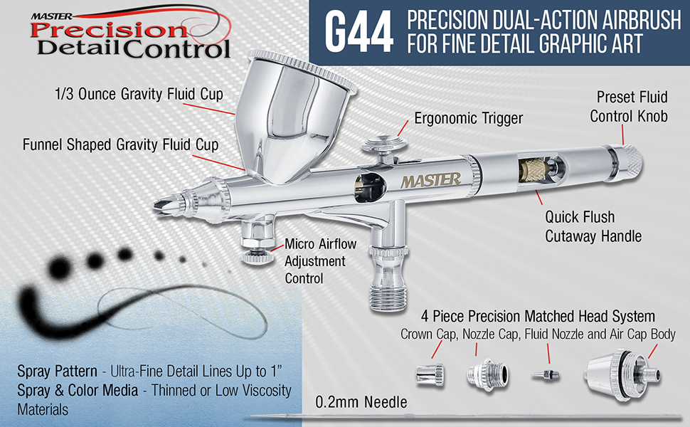 Master Airbrush G44 Precision Dual-Action Airbrush for Fine Detail Graphic Art