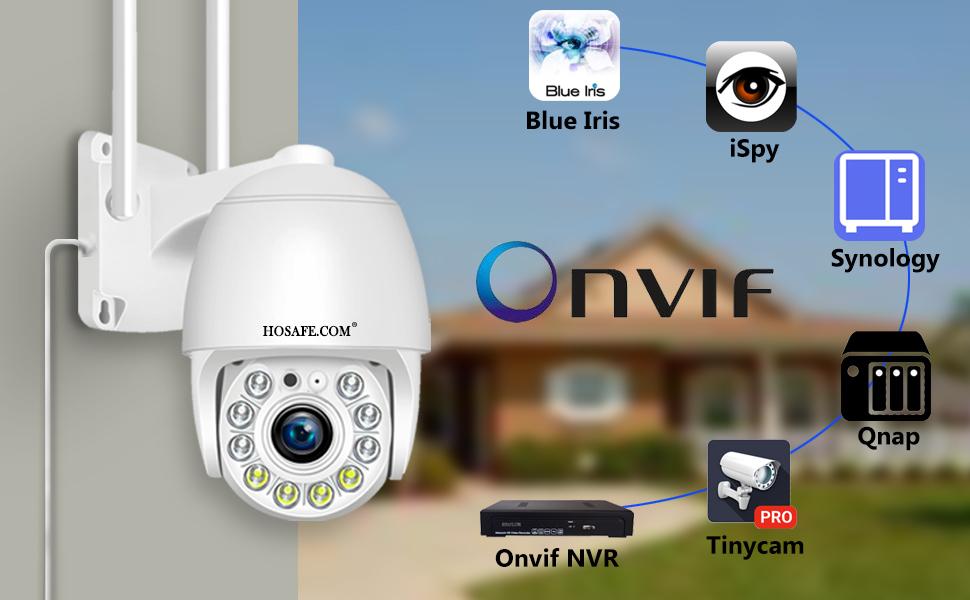 ONVIF IP Camera, Cameras for home security