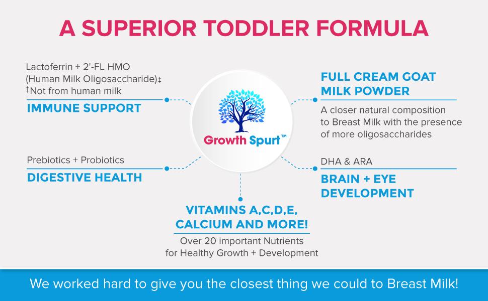 Growth Spurt Goat Milk Toddler Formula - A Superior Toddler Formula