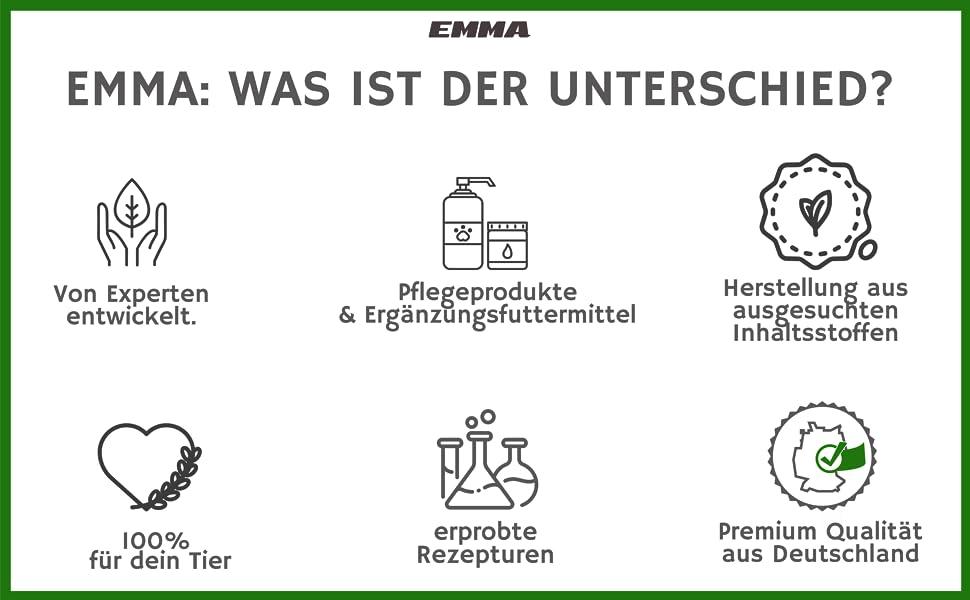 EMMA - Was ist der Unterschied?