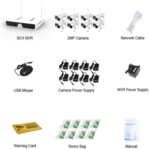 NVR kits