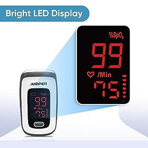 Bright LED Display