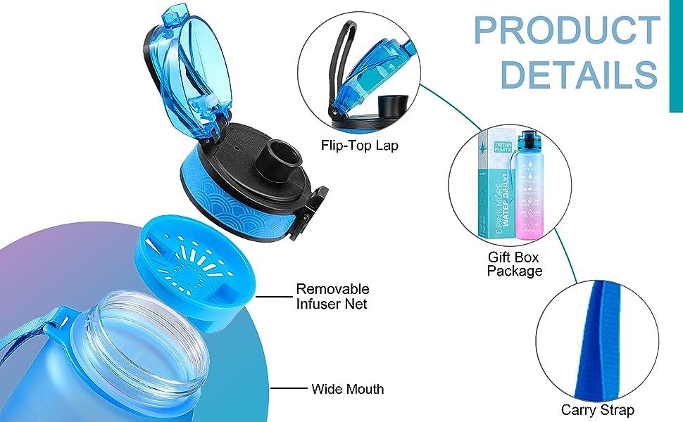 Details of water bottle