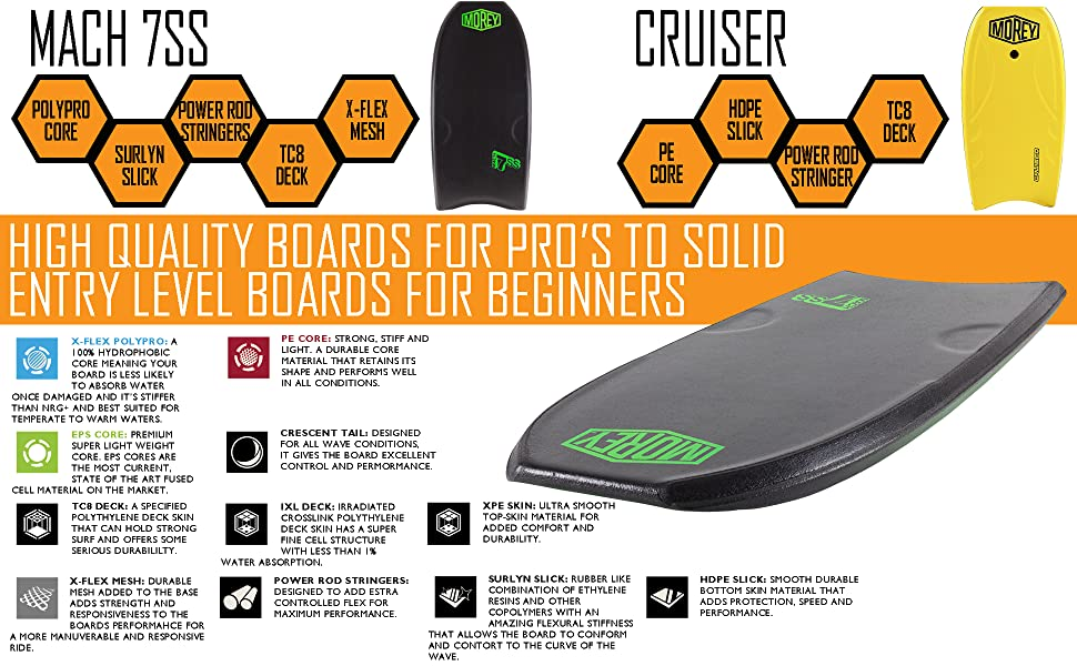 High quality boards for pro's to solid entry level boards for beginners