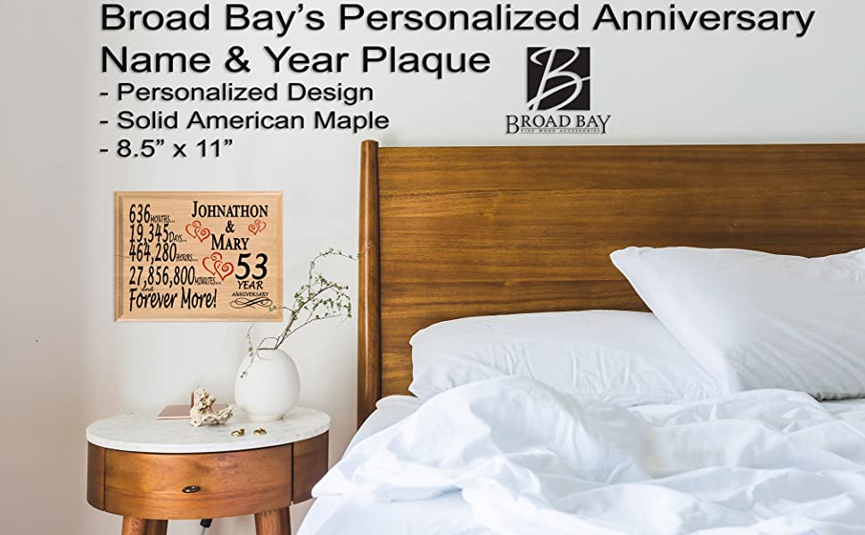 53 Year Anniversary Gift For Husband Wife Or Couple