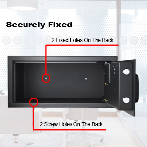 Security Fixed