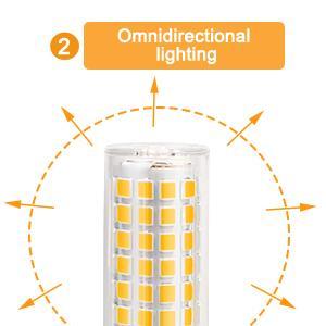 Omnidirectional lighting