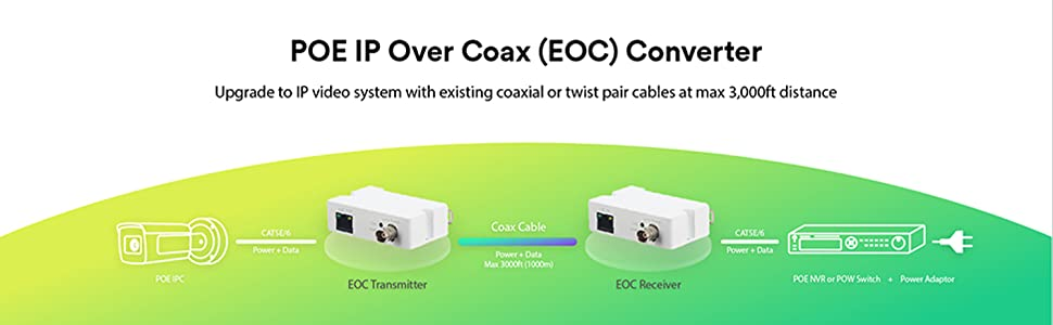 Product connection diagram,POE NVR/Switch/Injector+EOC Receiver+EOC Transmitter+POE IPC