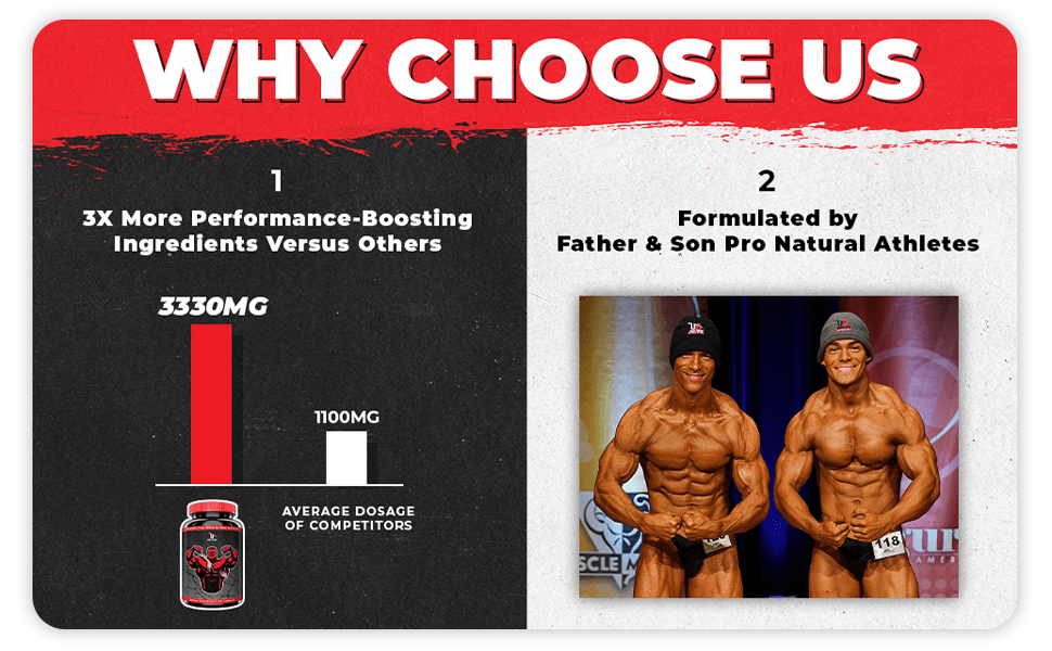 Why Choose Us: Formulated by Pro Natural Bodybuilders