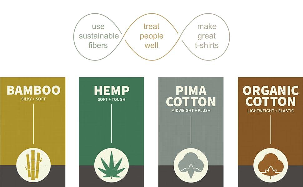 Bamboo Hemp Pima Cotton and Organic Cotton