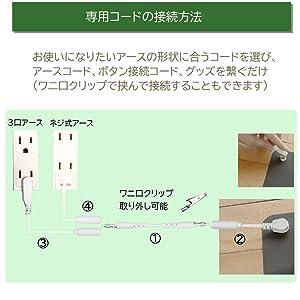 アーシング アーシングシーツ アースマット アースシーツ 電磁波対策 電磁波シート 安眠 快眠 アースコード 痛み 高品質 日本製 コンセント アース