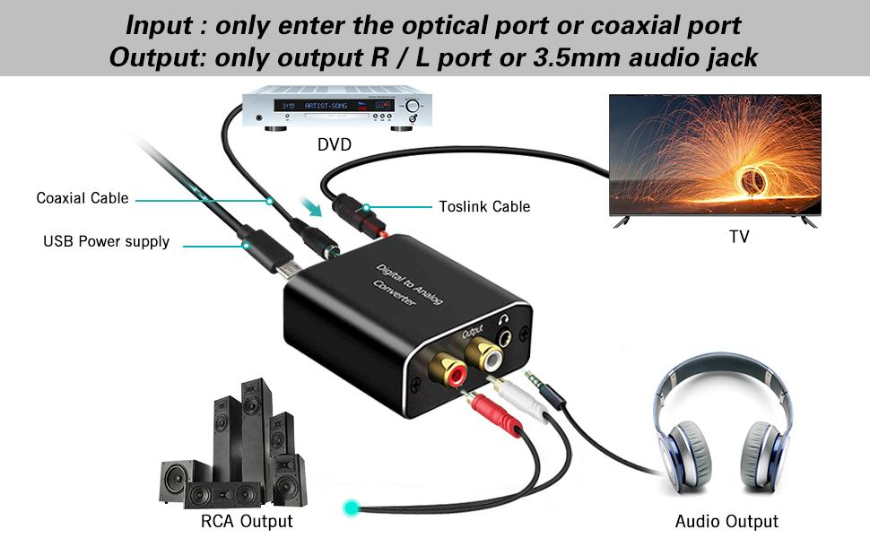 coaxial optical adapter optical to rca analog