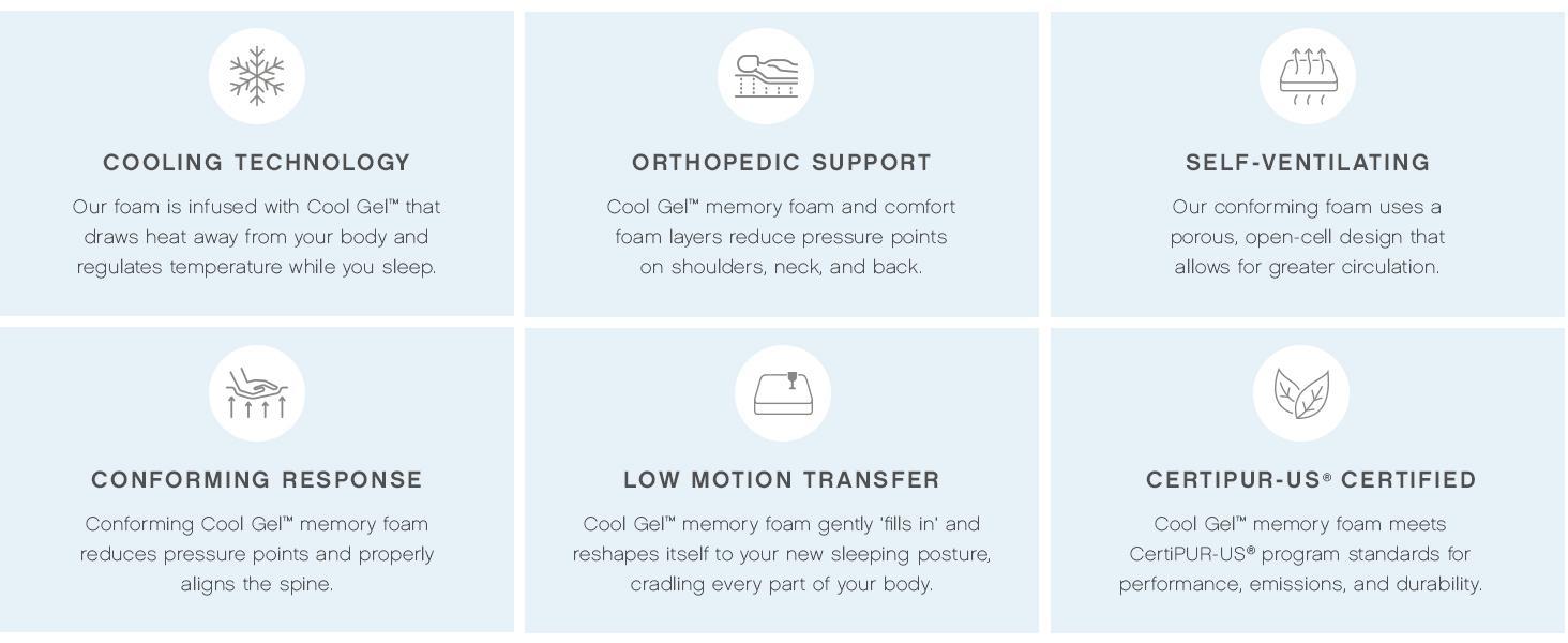 Classic Brands Cool Gel Memory Foam 10-Inch Mattress | CertiPUR-US Certified | Bed-in-a-Box